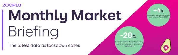 May Zoopla Market Report