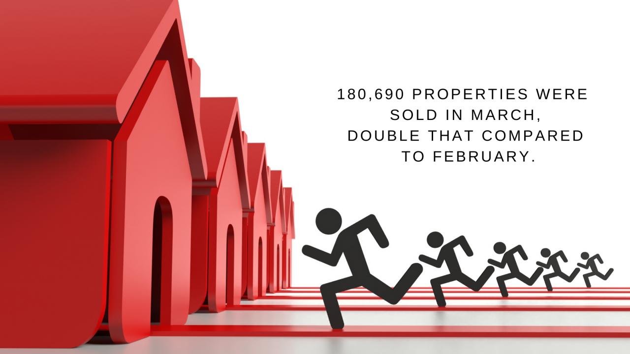 >Property market breaking r...