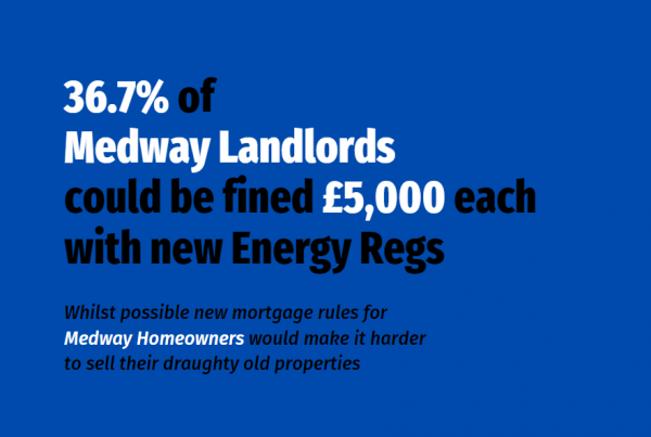 31.7% of Medway Landlords Could Be Fined £5,000 Each with New Energy Regs