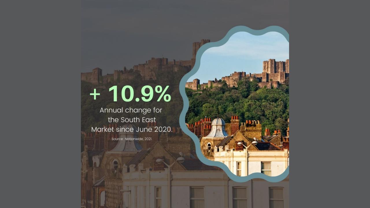 >ashford property market