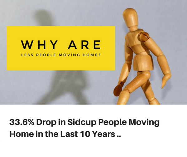 33.6% Drop in Sidcup People Moving Home in the Last 10 Years