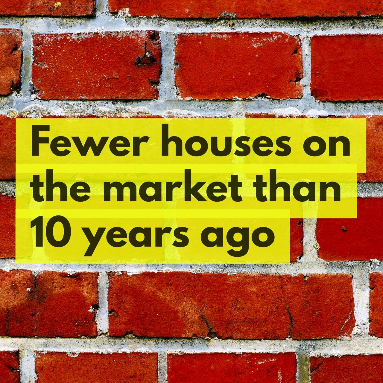 >64% Drop in Properties For...