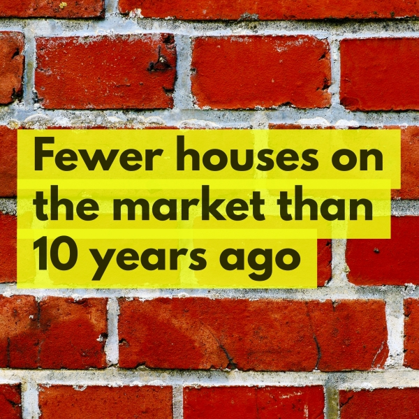 64% Drop in Properties For Sale Today in Sidcup Compared to 10 Years Ago