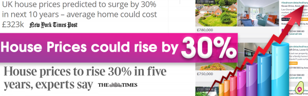 House Prices could rise by 30% in the next decade!