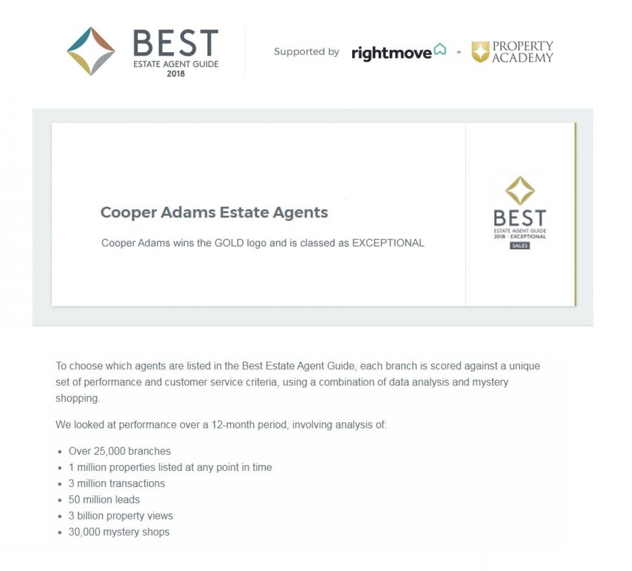 Award winning estate agent