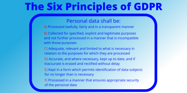 Six Principles of GDPR