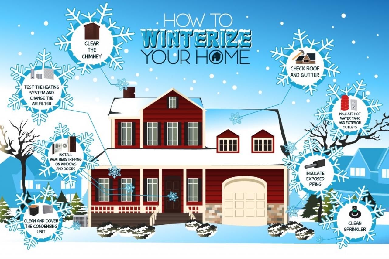 >Winterising your Property