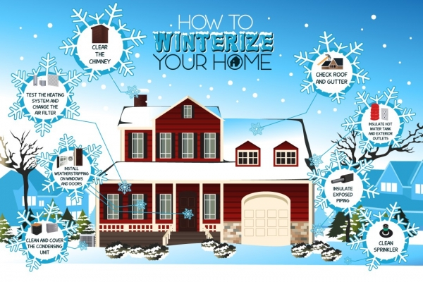 Winterising your Property