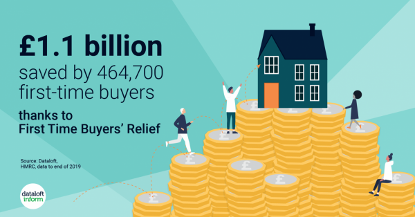 First time buyers 'Help to Buy Tax Relief'