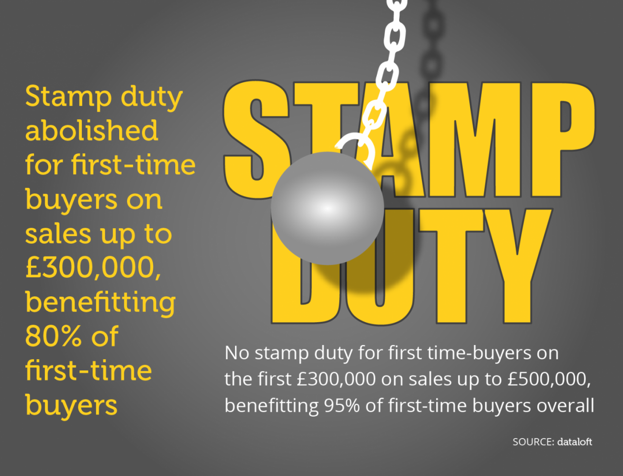 THE BUDGET ON STAMP DUTY