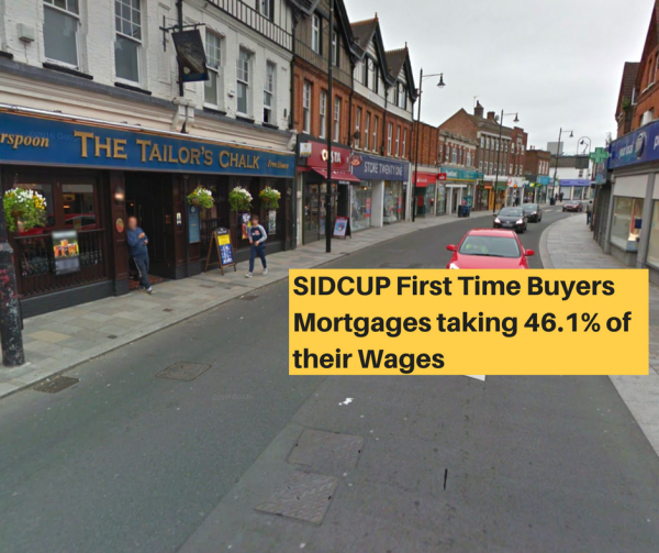 Sidcup First Time Buyers Mortgages taking 46.1% of their Wages