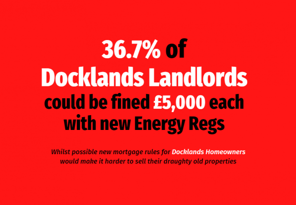 37.2% of Docklands Landlords Could Be Fined £5,000 Each with New Energy Regs