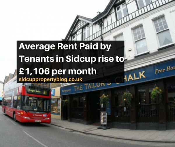 Average Rent Paid by Tenants in Sidcup rise to £1,106 per month