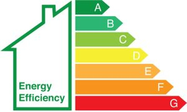 Energy Performance Certificates in Blandford