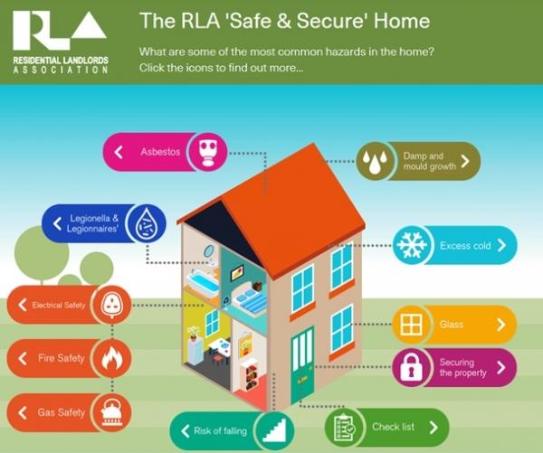 Residential Landlords Association Risk Guide