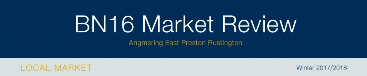 BN16 Market Review Angmering East Preston Rustington Winter 2017/2018