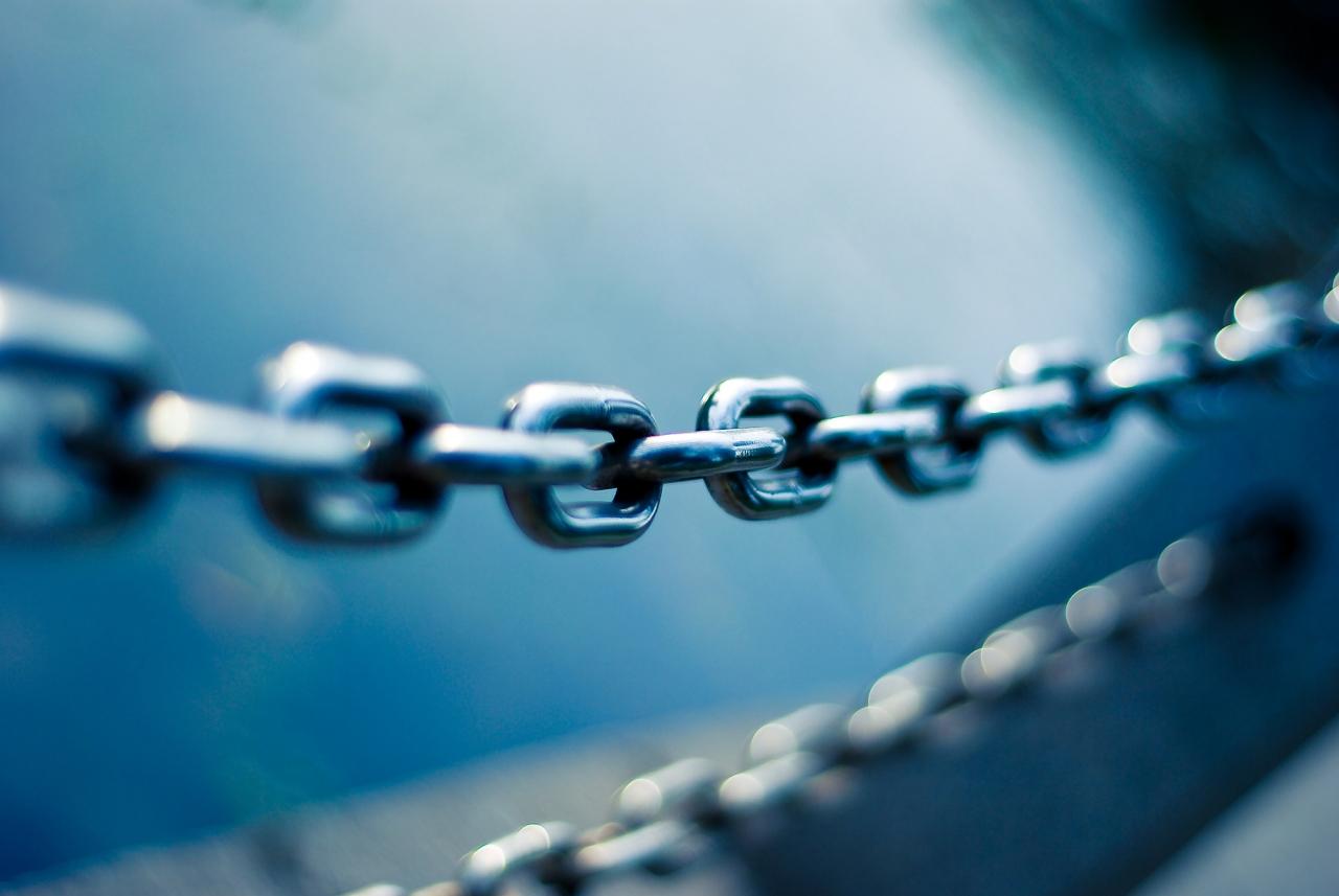 >chain free