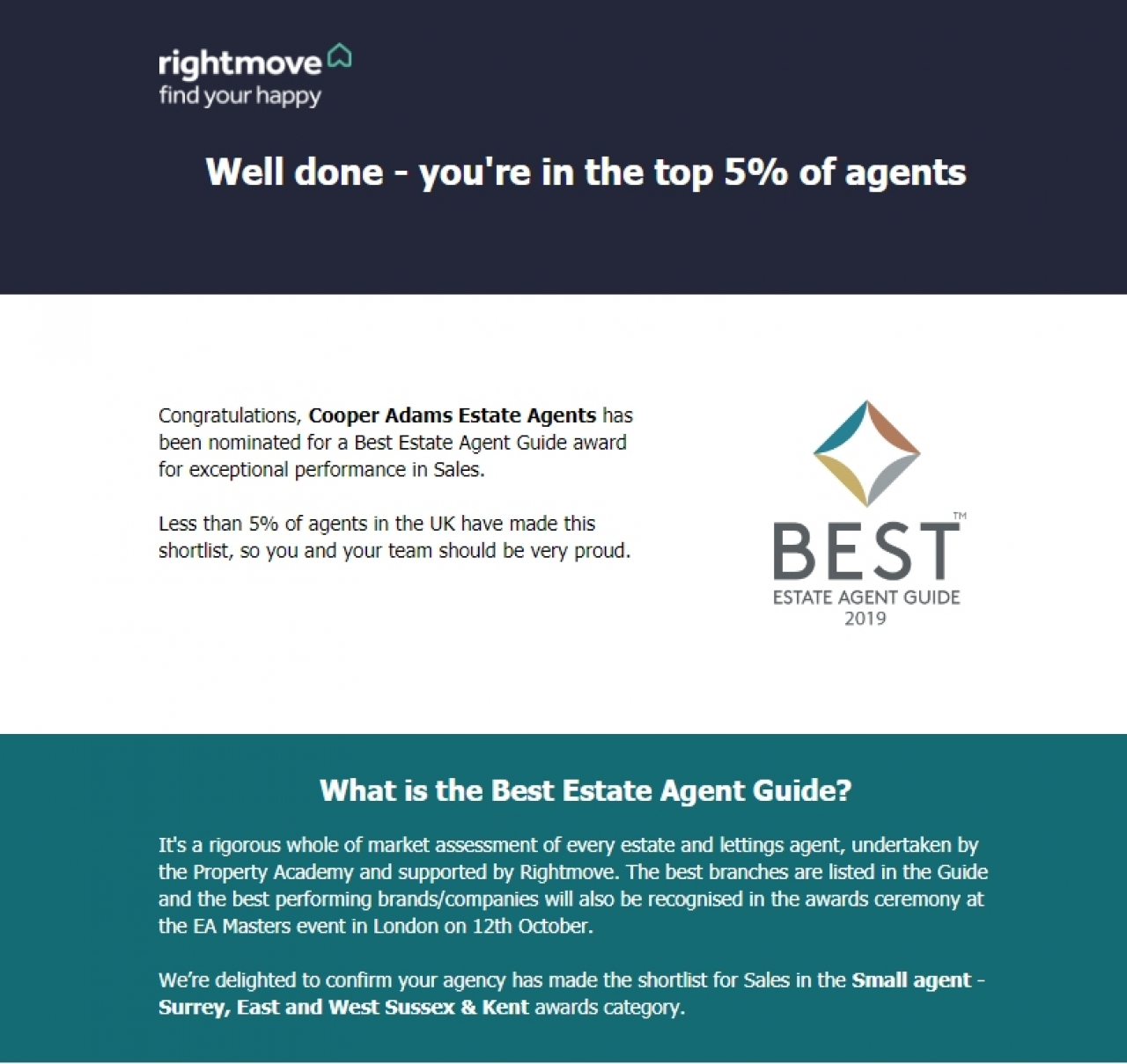 Best Estate Agent Guide 2019