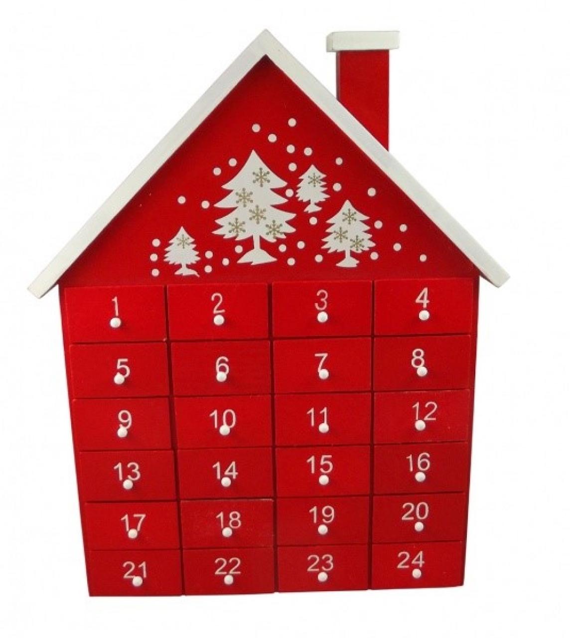 December Property Report