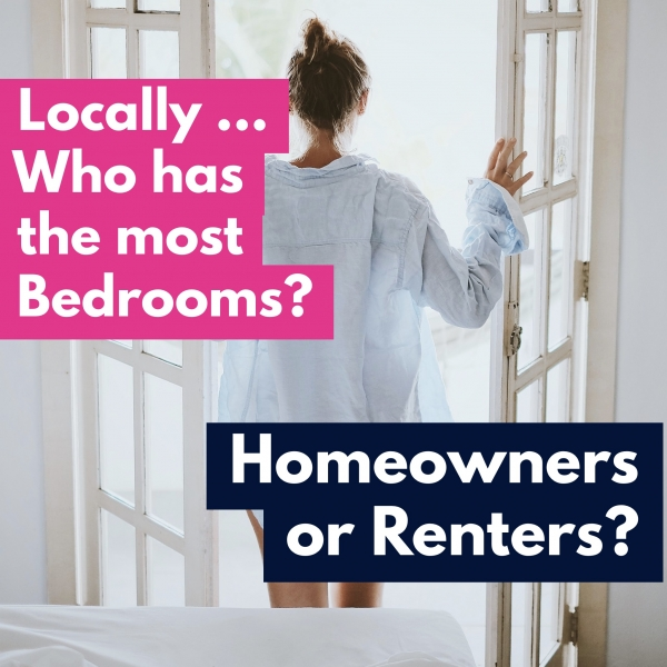 Sidcup Homeowners 154% More Likely To Live in a Home with 3+ Bedrooms than those
