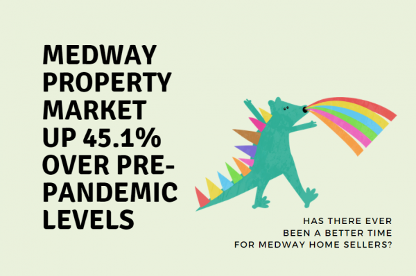 Medway Property Market Improved by 45.1% Over Pre-Pandemic Levels