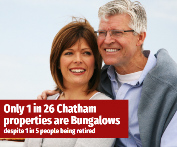 Only 1 in 26 Chatham Properties are Bungalows, Despite an Ageing Population. Why