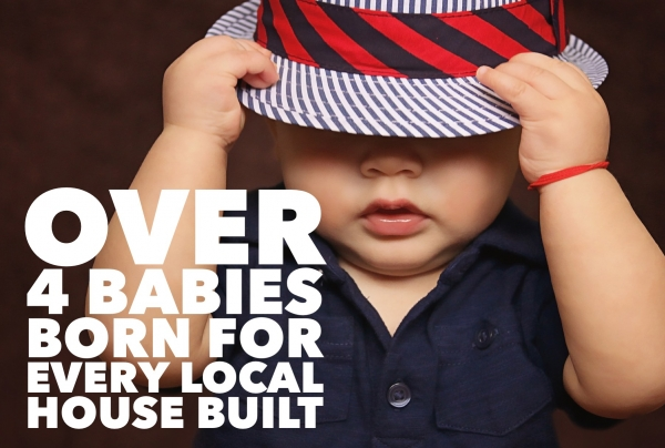 4.94 Babies Born for Each New Home  Built in the Sidcup area