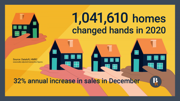 1,041,610 homes changed hands in 2020