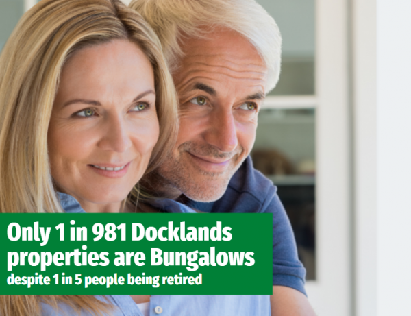 Only 1 in 981 Docklands Properties are Bungalows, Despite an Ageing Population.