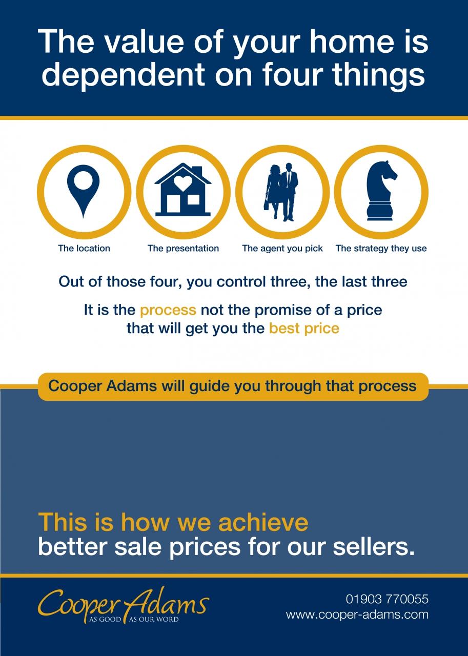 Achieve better sale price