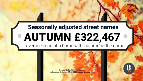Autumn street or house names are on top!