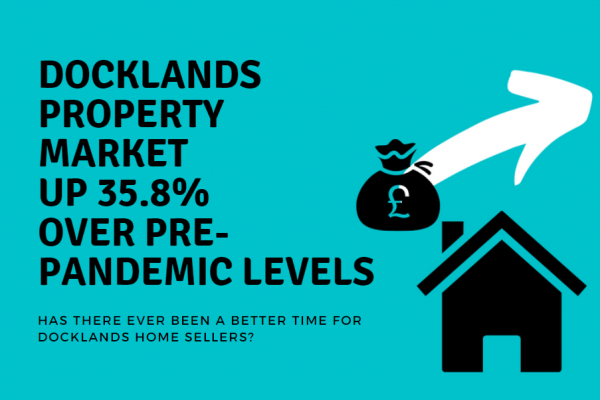 Docklands Property Market improved by 35.8% over pre-pandemic levels