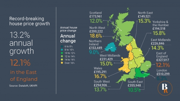 Record-breaking house price growth