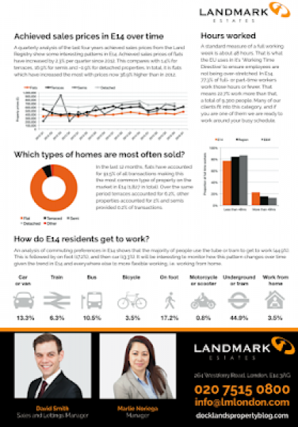 Free, monthly Canary Wharf property market report.