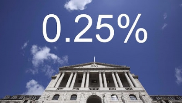 What will the 0.25% interest rate do to the Medway property market?