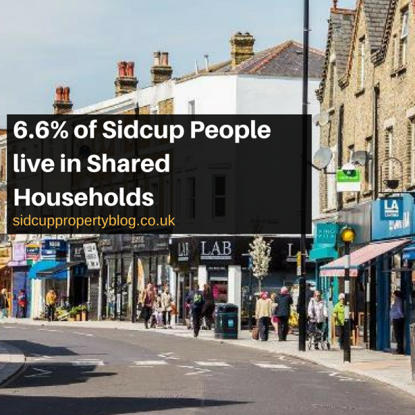 6.6% of Sidcup People live in Shared Households
