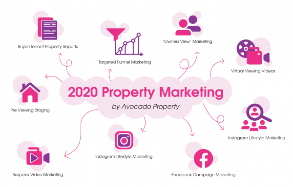 2020-Property-Marketing