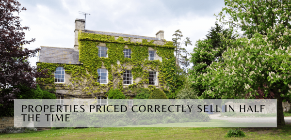 Properties priced correctly sell in half the time