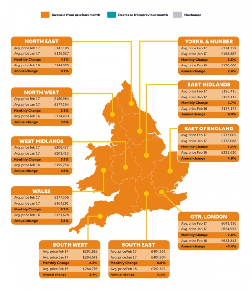 Latest House Price information from across the country